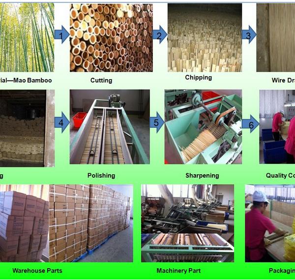 Công ty sản xuất đũa ăn dùng một lần chất lượng cao
